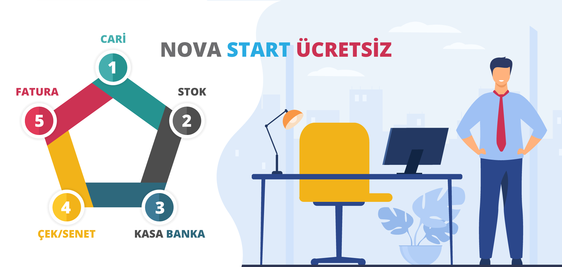 Nova Start Ücretsiz
